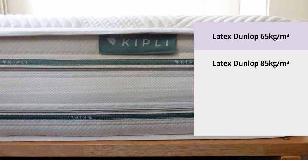 matelas Kipli latex