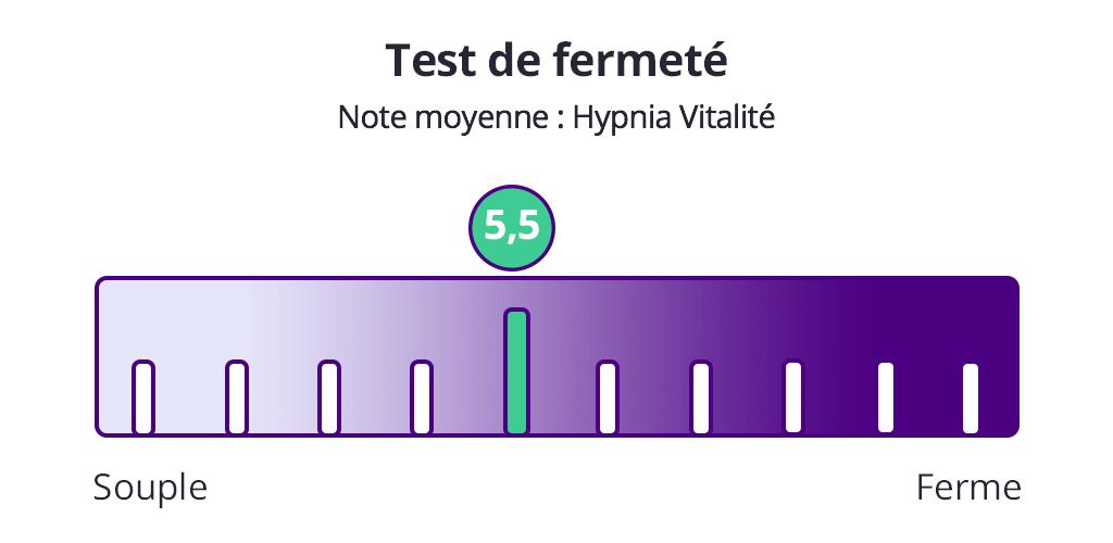 test fermeté Hypnia Vitalité